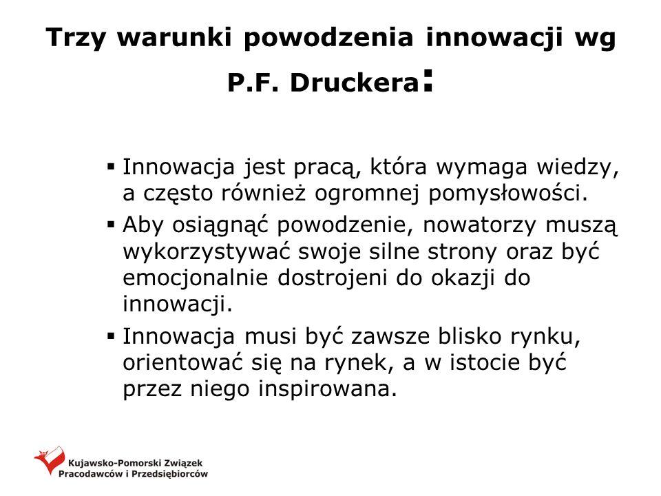 Trzy warunki powodzenia innowacji wg P.F. Druckera: