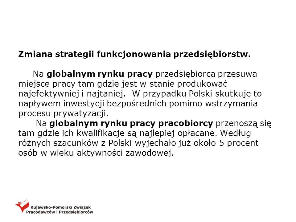 Zmiana strategii funkcjonowania przedsiębiorstw