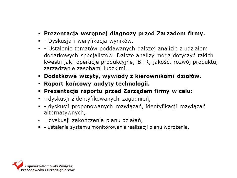 Prezentacja wstępnej diagnozy przed Zarządem firmy.