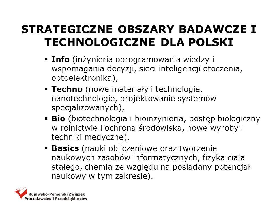 STRATEGICZNE OBSZARY BADAWCZE I TECHNOLOGICZNE DLA POLSKI