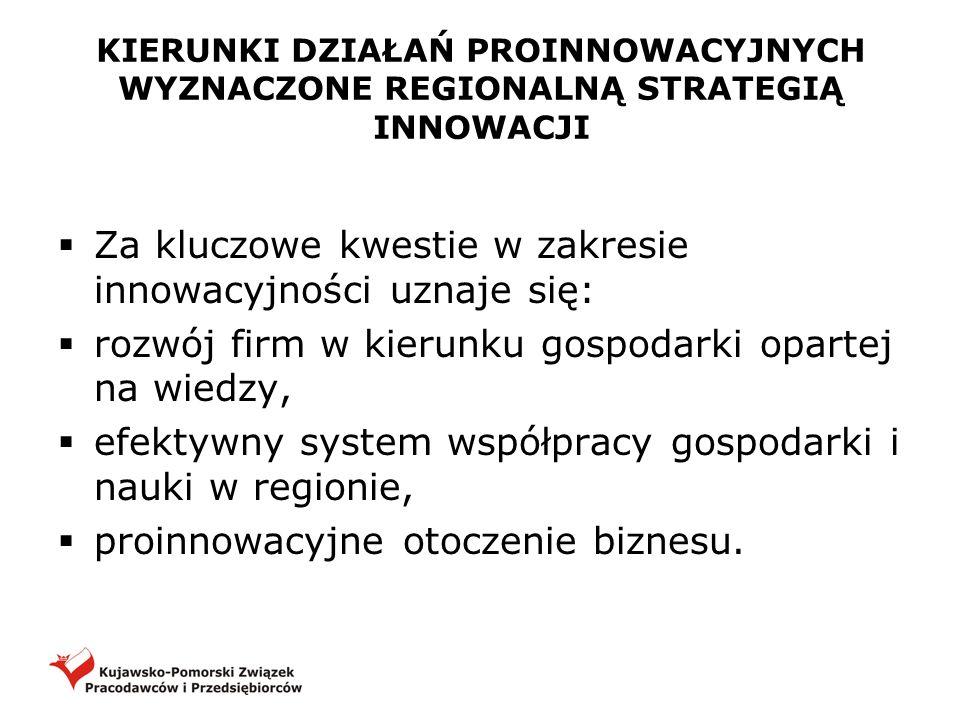 Za kluczowe kwestie w zakresie innowacyjności uznaje się: