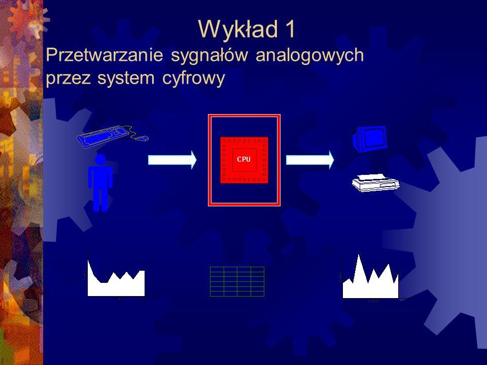 Wykład 1 Przetwarzanie sygnałów analogowych przez system cyfrowy