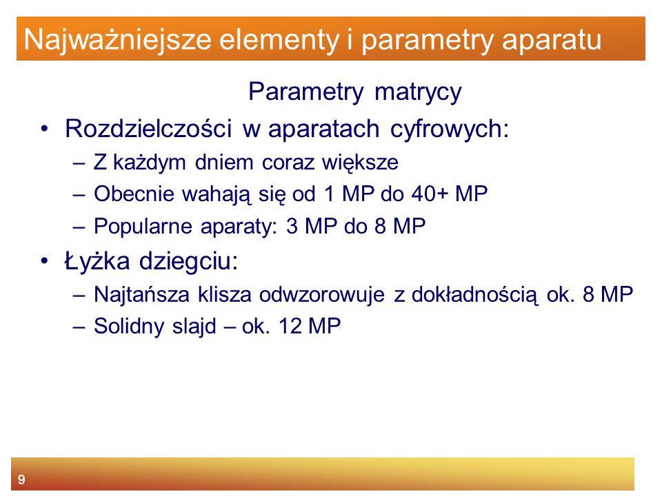 Najważniejsze elementy i parametry aparatu