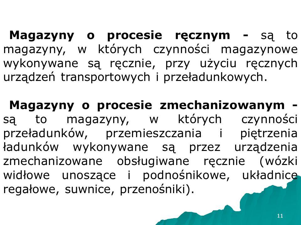 Magazyny o procesie ręcznym - są to magazyny, w których czynności magazynowe wykonywane są ręcznie, przy użyciu ręcznych urządzeń transportowych i przeładunkowych.