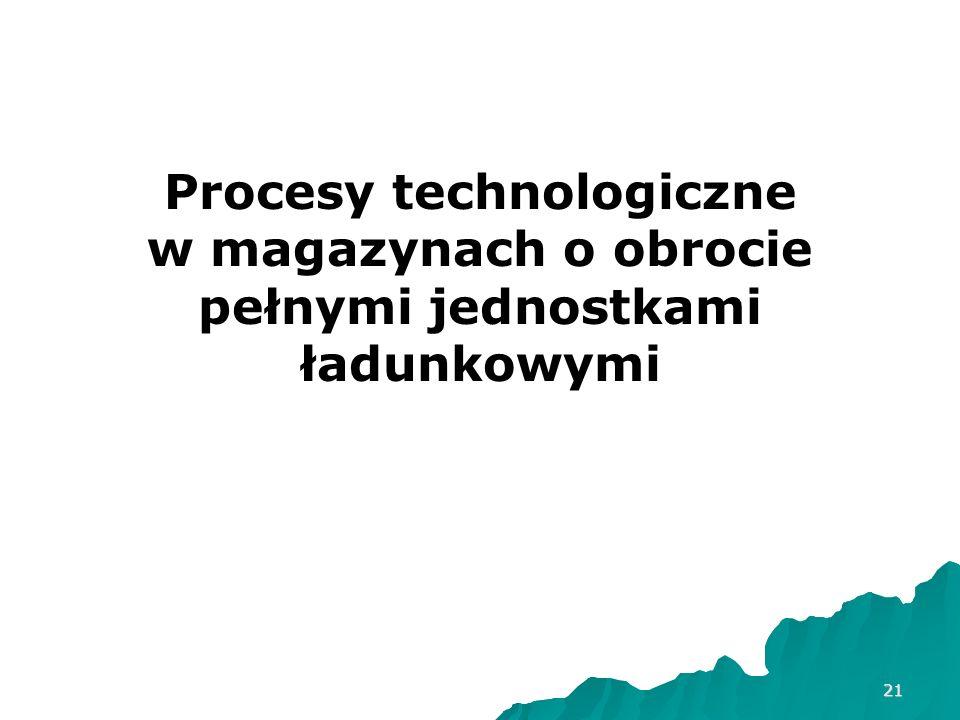 Procesy technologiczne w magazynach o obrocie pełnymi jednostkami ładunkowymi