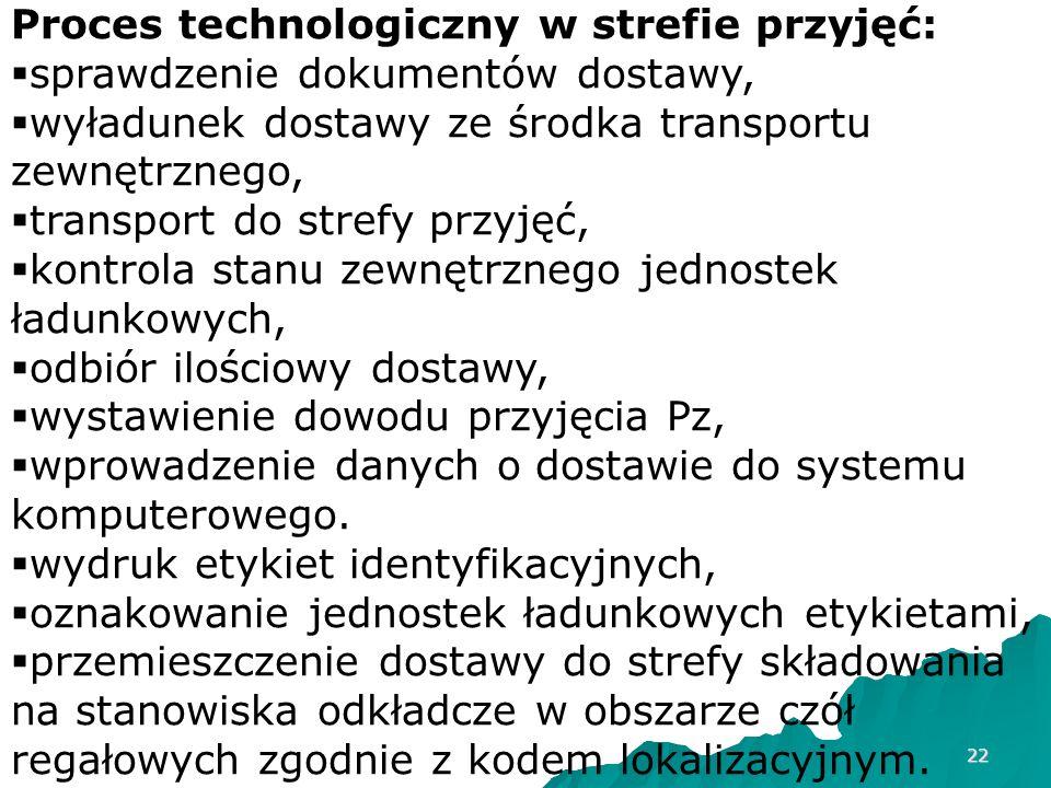 Proces technologiczny w strefie przyjęć: