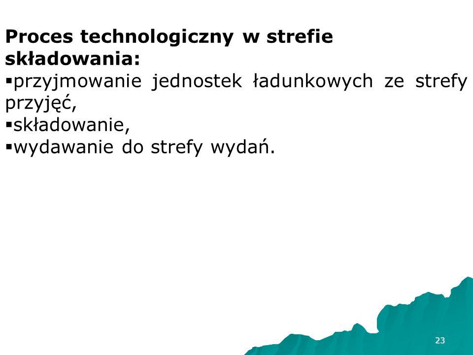 Proces technologiczny w strefie składowania: