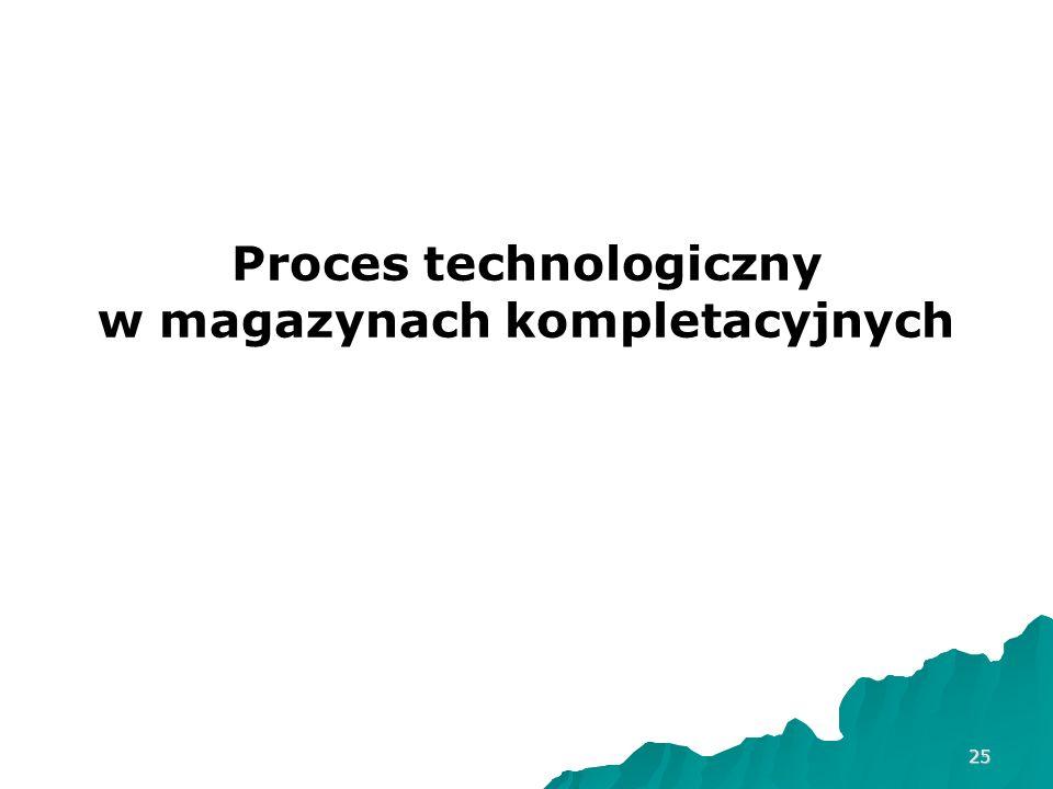 Proces technologiczny w magazynach kompletacyjnych