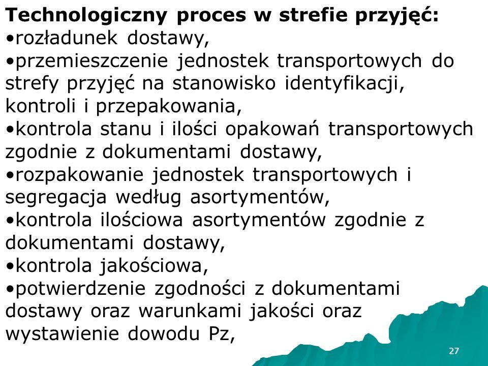 Technologiczny proces w strefie przyjęć: