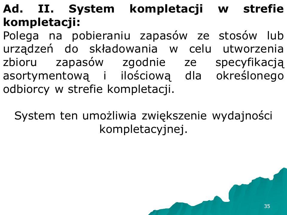 System ten umożliwia zwiększenie wydajności kompletacyjnej.
