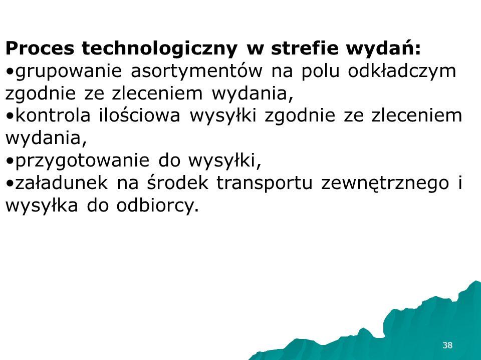Proces technologiczny w strefie wydań: