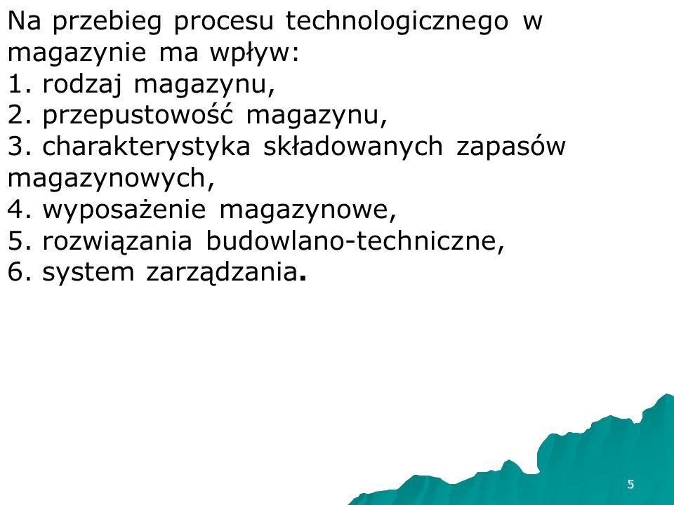 Na przebieg procesu technologicznego w magazynie ma wpływ: