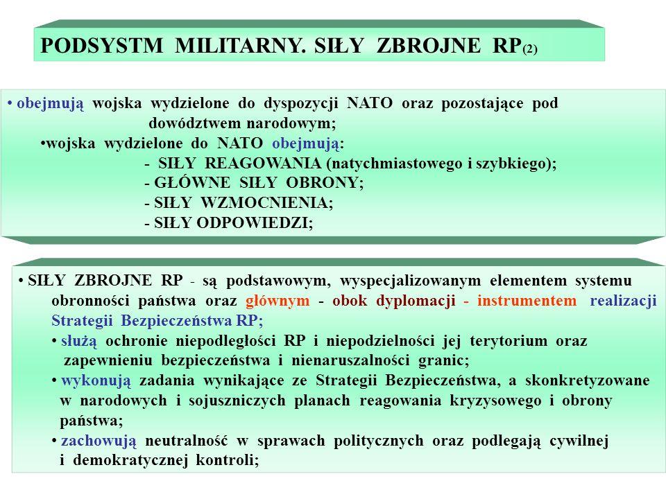 PODSYSTM MILITARNY. SIŁY ZBROJNE RP(2)
