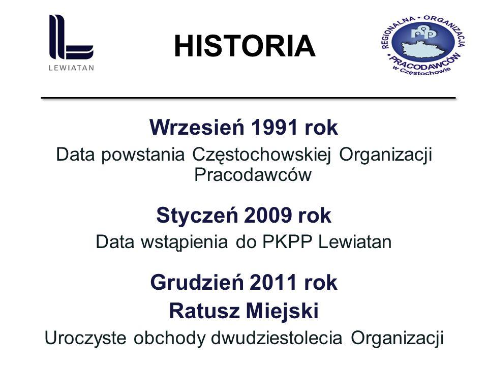HISTORIA Wrzesień 1991 rok Styczeń 2009 rok Grudzień 2011 rok