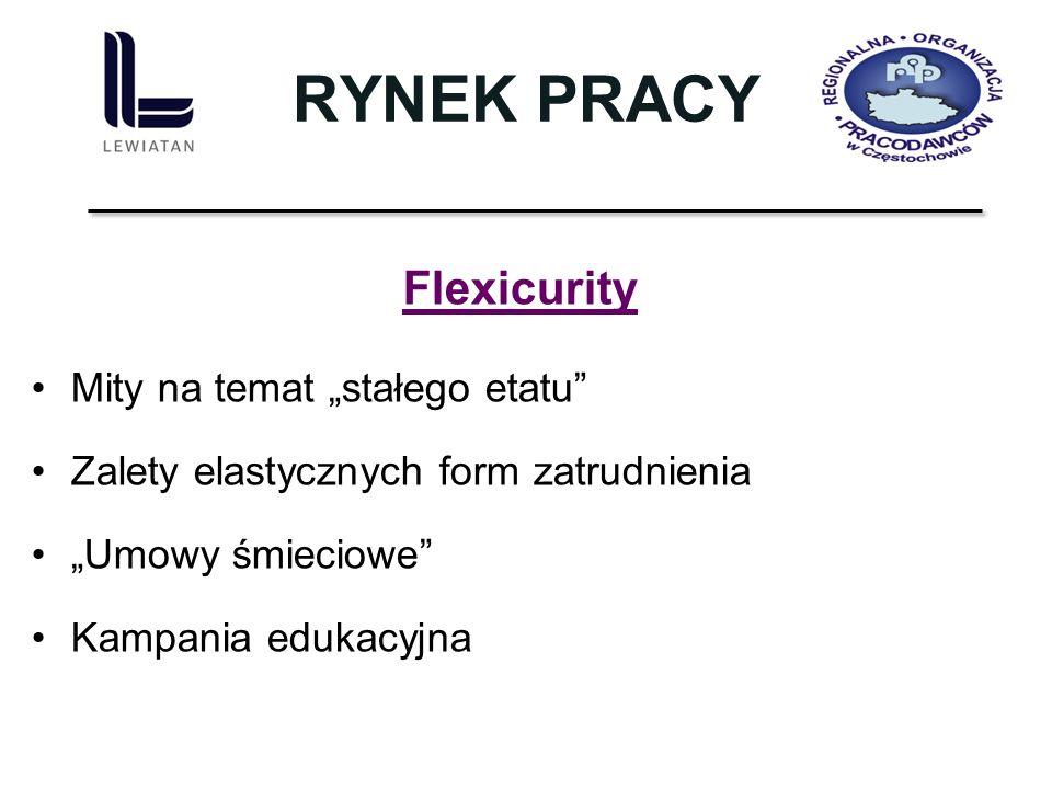 """RYNEK PRACY Flexicurity Mity na temat """"stałego etatu"""