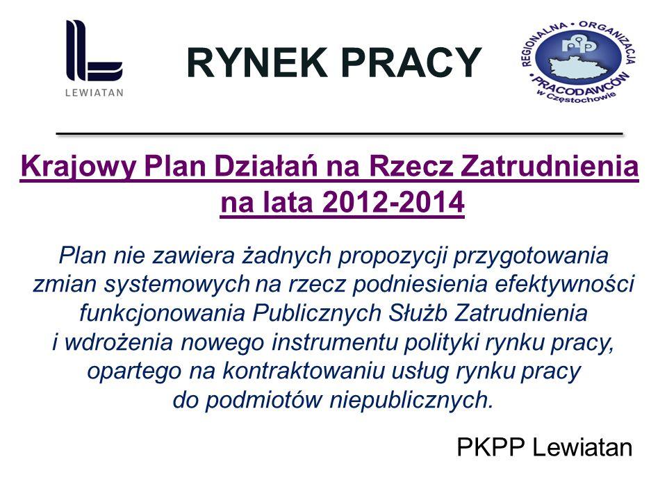 Krajowy Plan Działań na Rzecz Zatrudnienia na lata 2012-2014