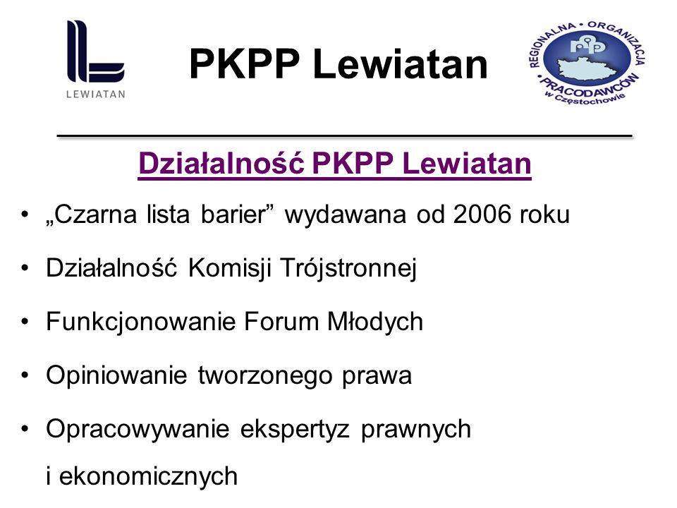 Działalność PKPP Lewiatan