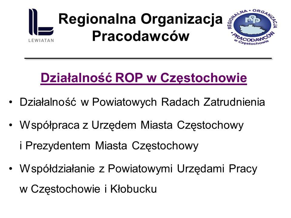 Regionalna Organizacja Działalność ROP w Częstochowie