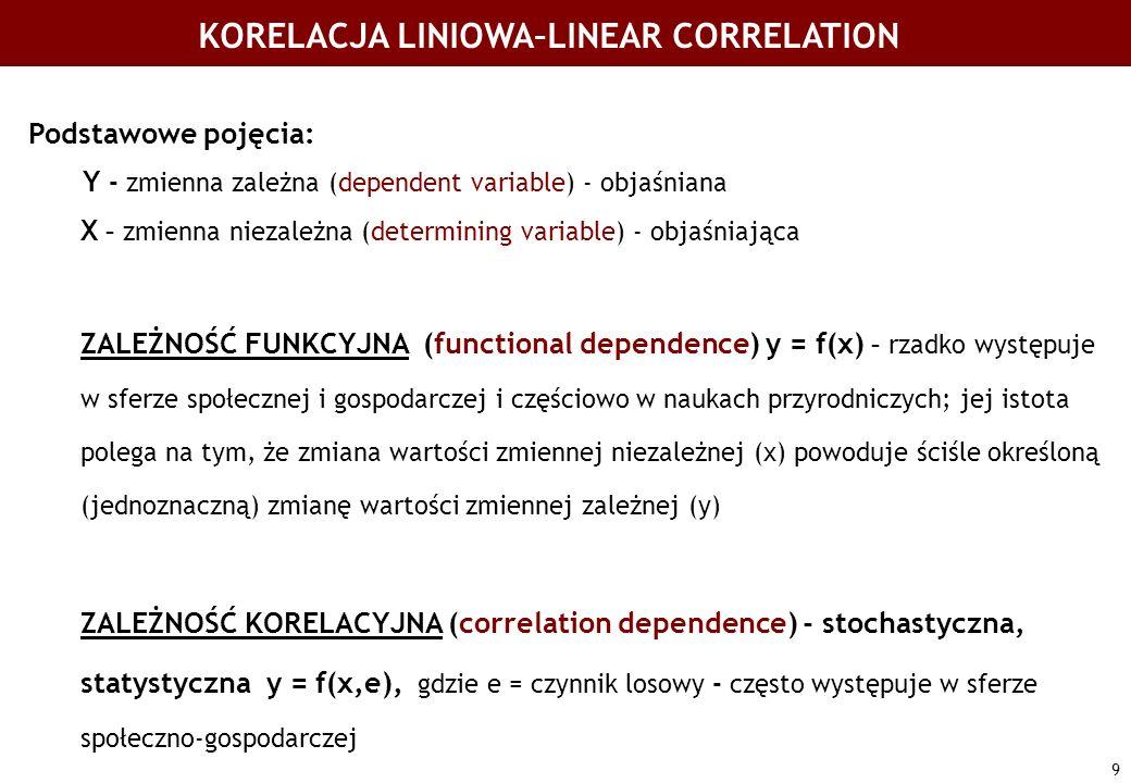 KORELACJA LINIOWA–LINEAR CORRELATION