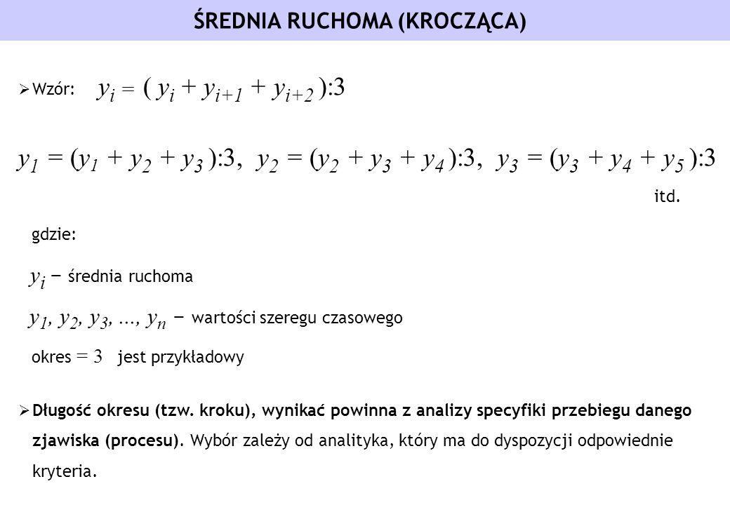 y1 = (y1 + y2 + y3 ):3, y2 = (y2 + y3 + y4 ):3, y3 = (y3 + y4 + y5 ):3