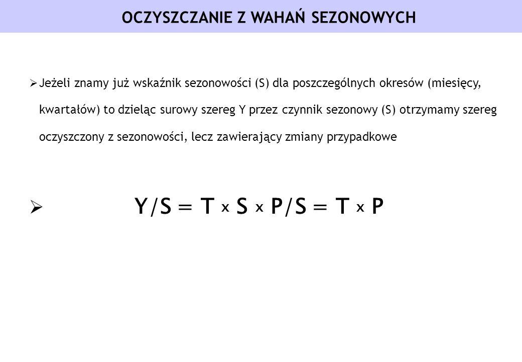 Y/S = T x S x P/S = T x P OCZYSZCZANIE Z WAHAŃ SEZONOWYCH