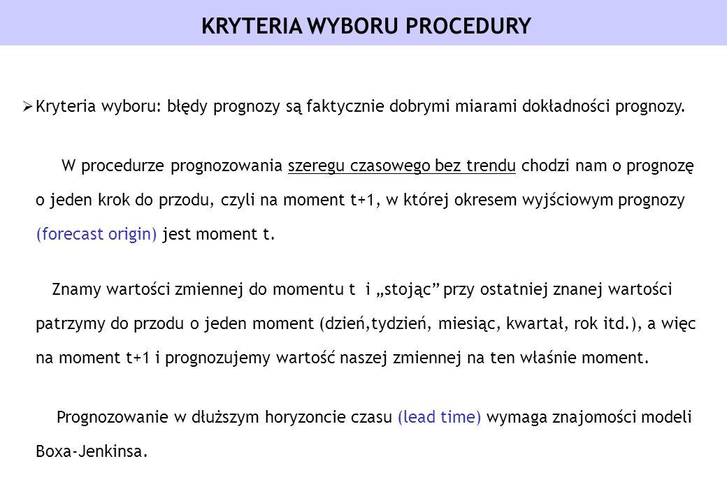 KRYTERIA WYBORU PROCEDURY