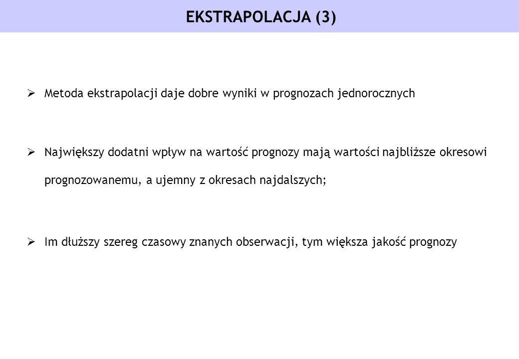 EKSTRAPOLACJA (3) Metoda ekstrapolacji daje dobre wyniki w prognozach jednorocznych.