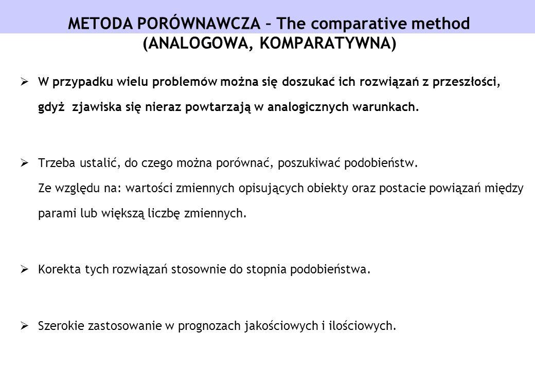 METODA PORÓWNAWCZA – The comparative method (ANALOGOWA, KOMPARATYWNA)