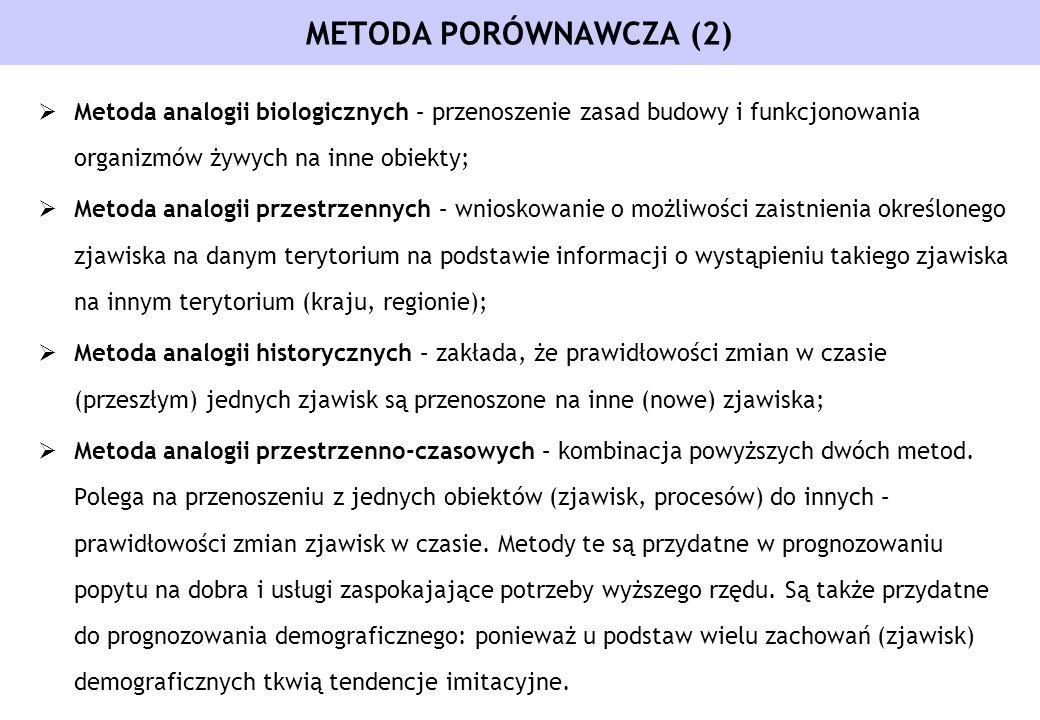 METODA PORÓWNAWCZA (2) Metoda analogii biologicznych – przenoszenie zasad budowy i funkcjonowania organizmów żywych na inne obiekty;