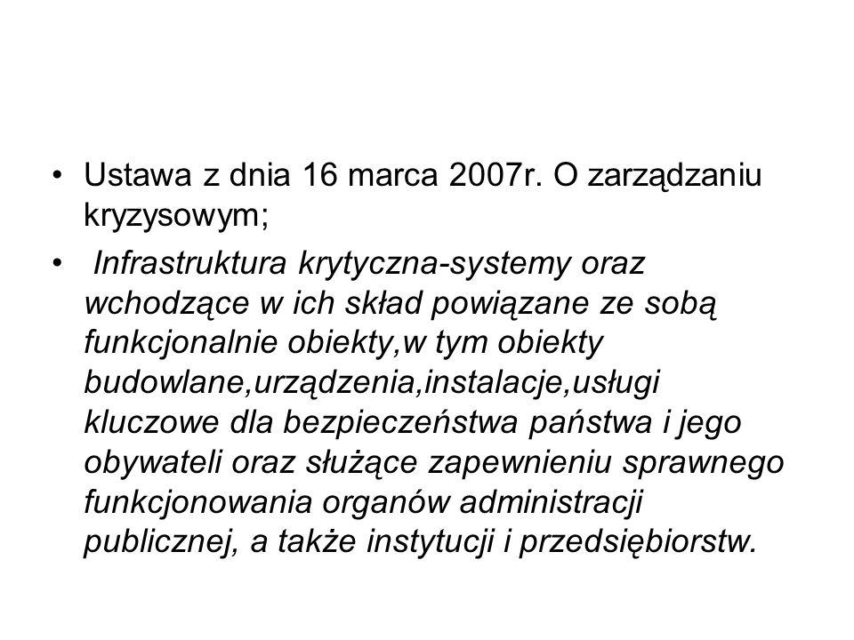 Ustawa z dnia 16 marca 2007r. O zarządzaniu kryzysowym;
