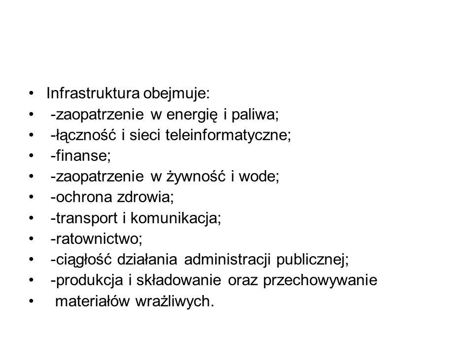 Infrastruktura obejmuje:
