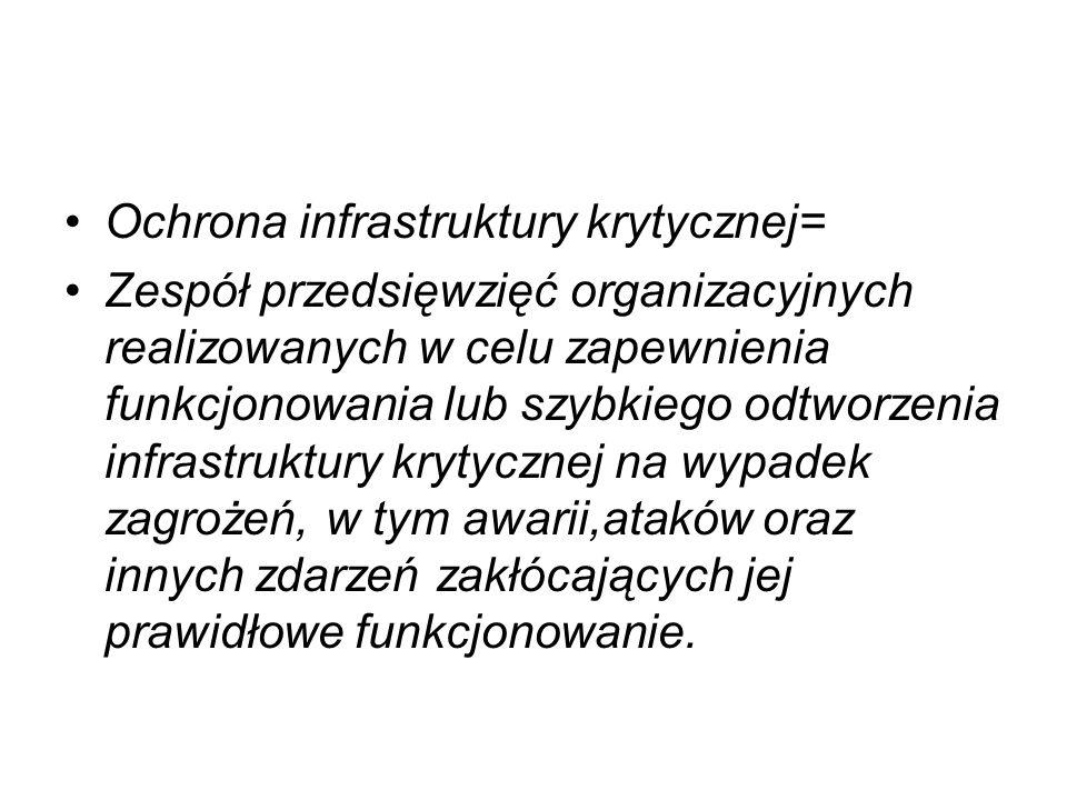 Ochrona infrastruktury krytycznej=
