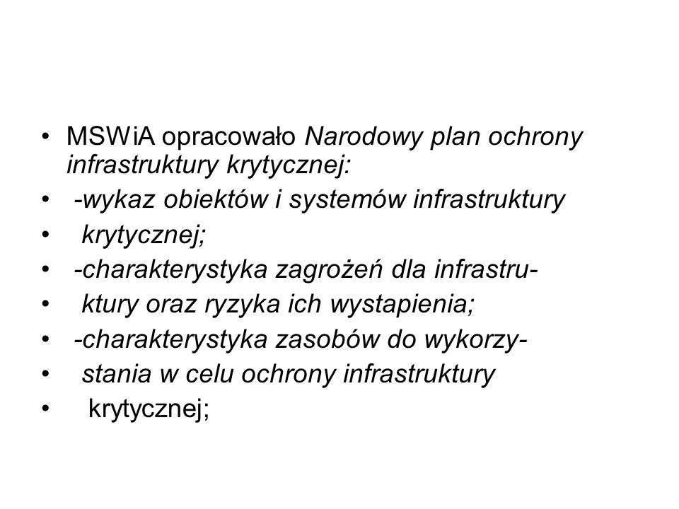 MSWiA opracowało Narodowy plan ochrony infrastruktury krytycznej:
