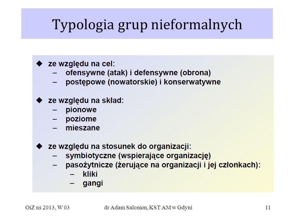 Typologia grup nieformalnych