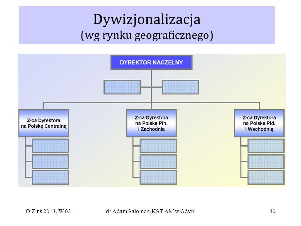Dywizjonalizacja (wg rynku geograficznego)