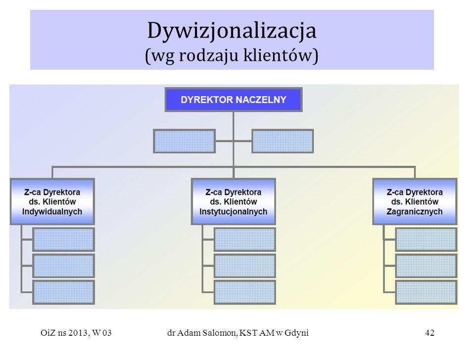 Dywizjonalizacja (wg rodzaju klientów)