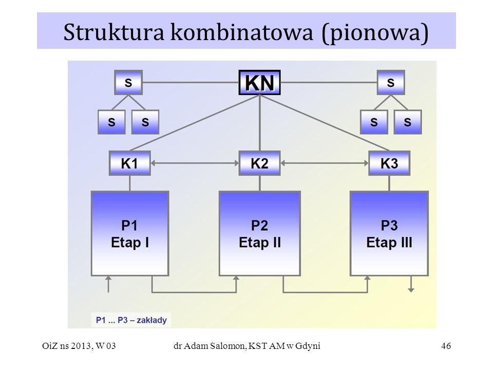Struktura kombinatowa (pionowa)