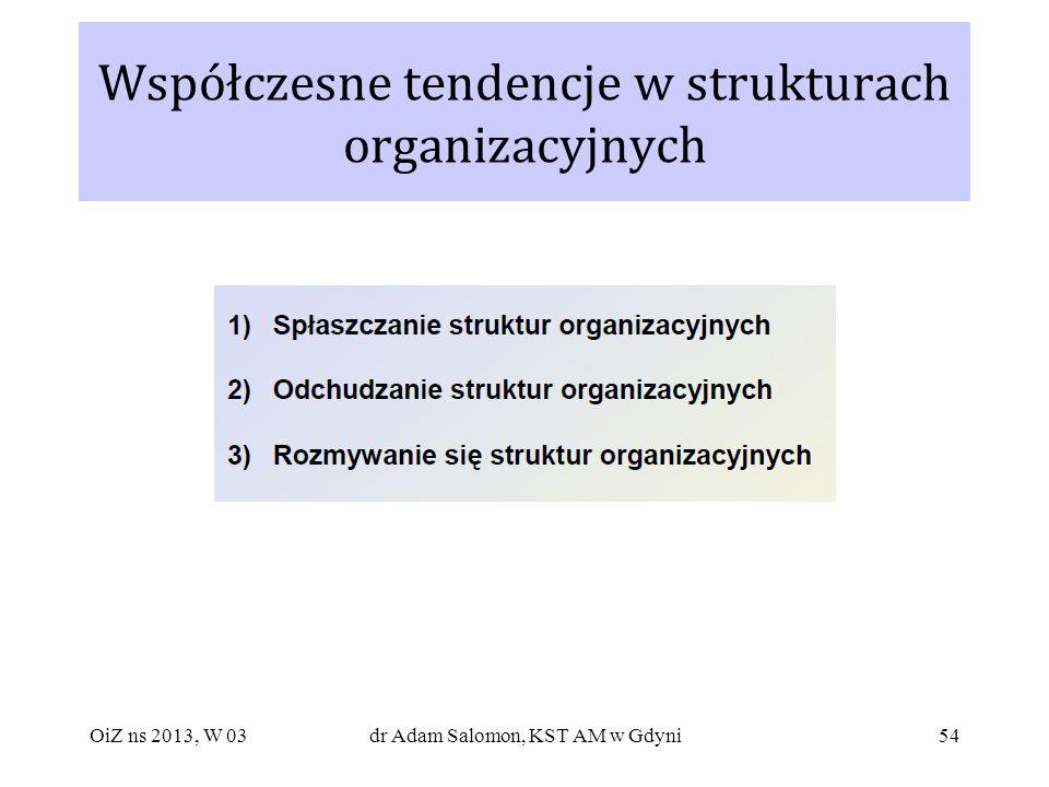 Współczesne tendencje w strukturach organizacyjnych