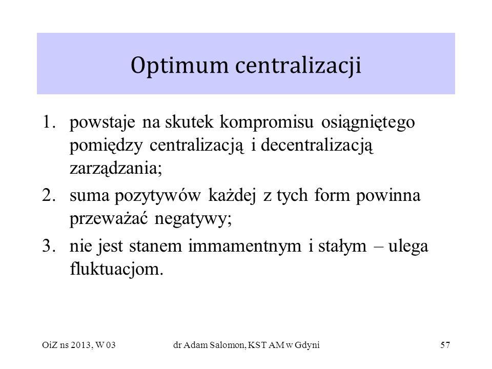 Optimum centralizacji