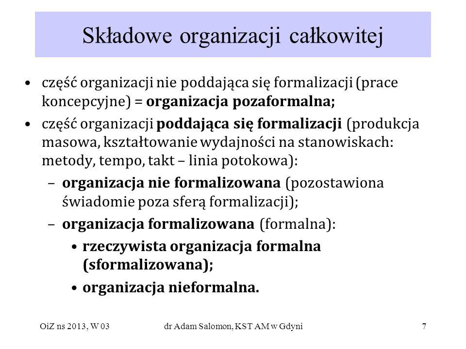 Składowe organizacji całkowitej