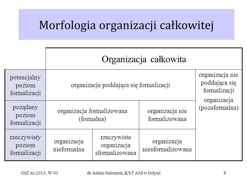 Morfologia organizacji całkowitej