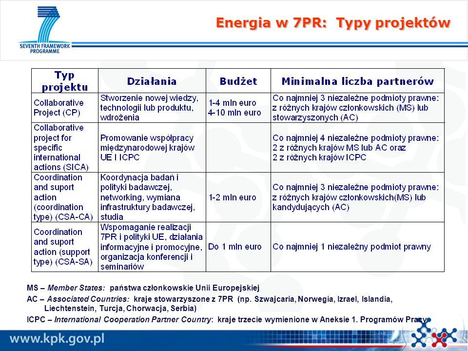 Energia w 7PR: Typy projektów