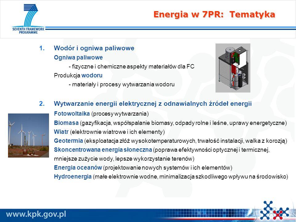 Energia w 7PR: Tematyka Wodór i ogniwa paliwowe