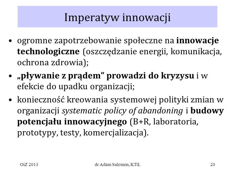 Imperatyw innowacji ogromne zapotrzebowanie społeczne na innowacje technologiczne (oszczędzanie energii, komunikacja, ochrona zdrowia);