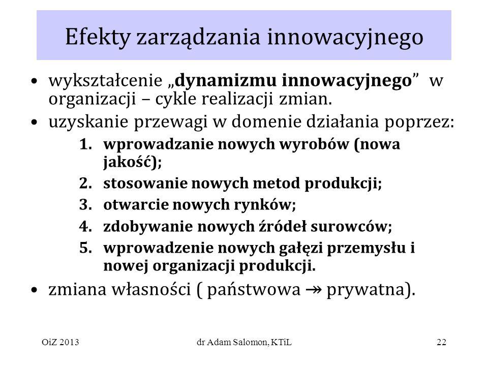 Efekty zarządzania innowacyjnego
