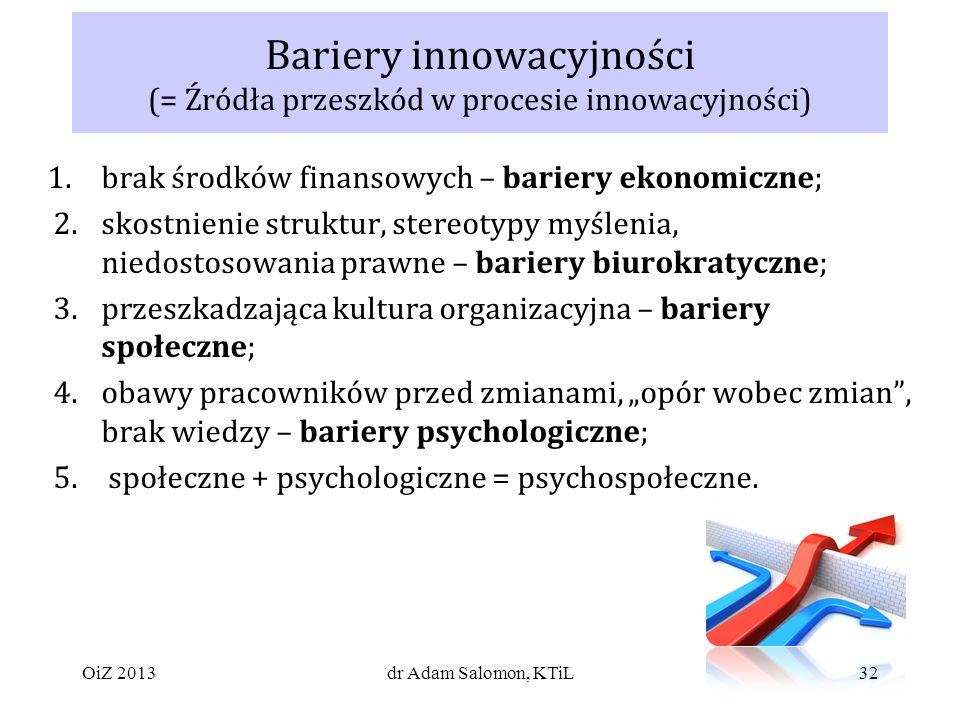 Bariery innowacyjności (= Źródła przeszkód w procesie innowacyjności)