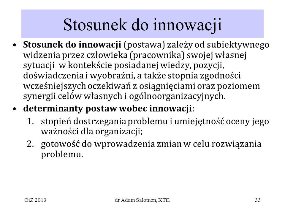 Stosunek do innowacji