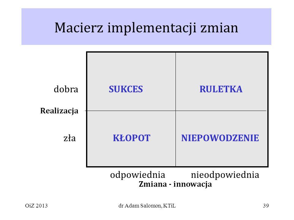 Macierz implementacji zmian