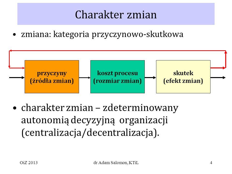 Charakter zmian zmiana: kategoria przyczynowo-skutkowa.
