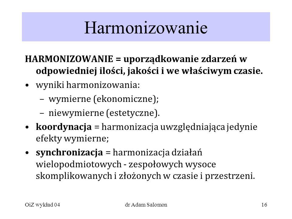 Harmonizowanie HARMONIZOWANIE = uporządkowanie zdarzeń w odpowiedniej ilości, jakości i we właściwym czasie.